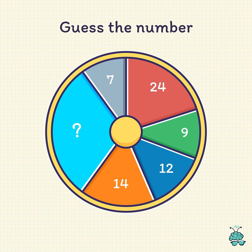 Here's another tricky puzzle. Can you guess the missing number in the wheel?