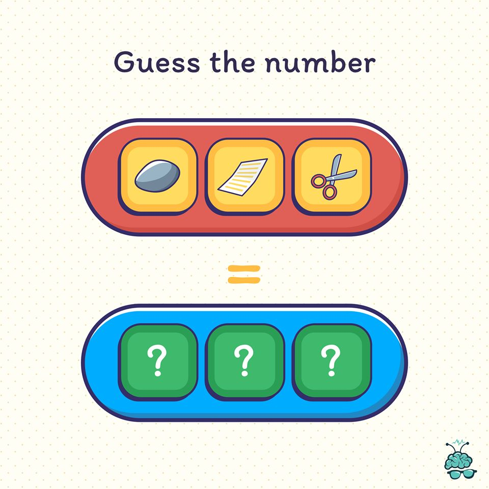 A new week started and we come up with an interesting puzzle for you. See the diagram below and find the number by relating images