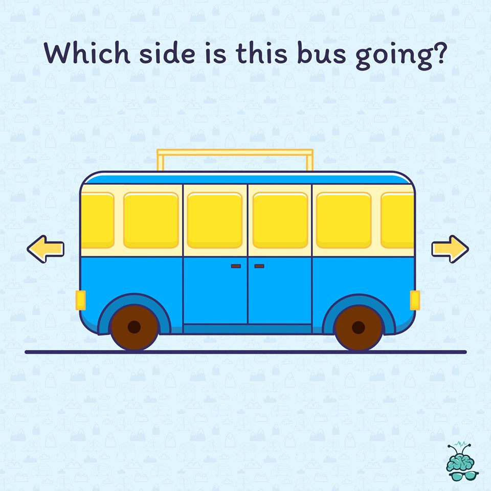 Easy or Difficult? Find out in which direction the bus is going?
