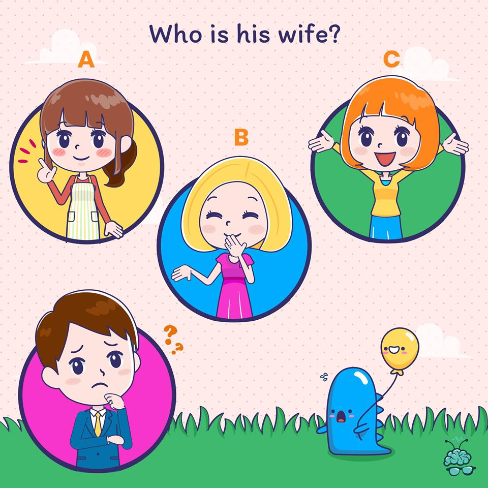 Can you identify the woman he's married to? Hint: Look at the picture carefully.
