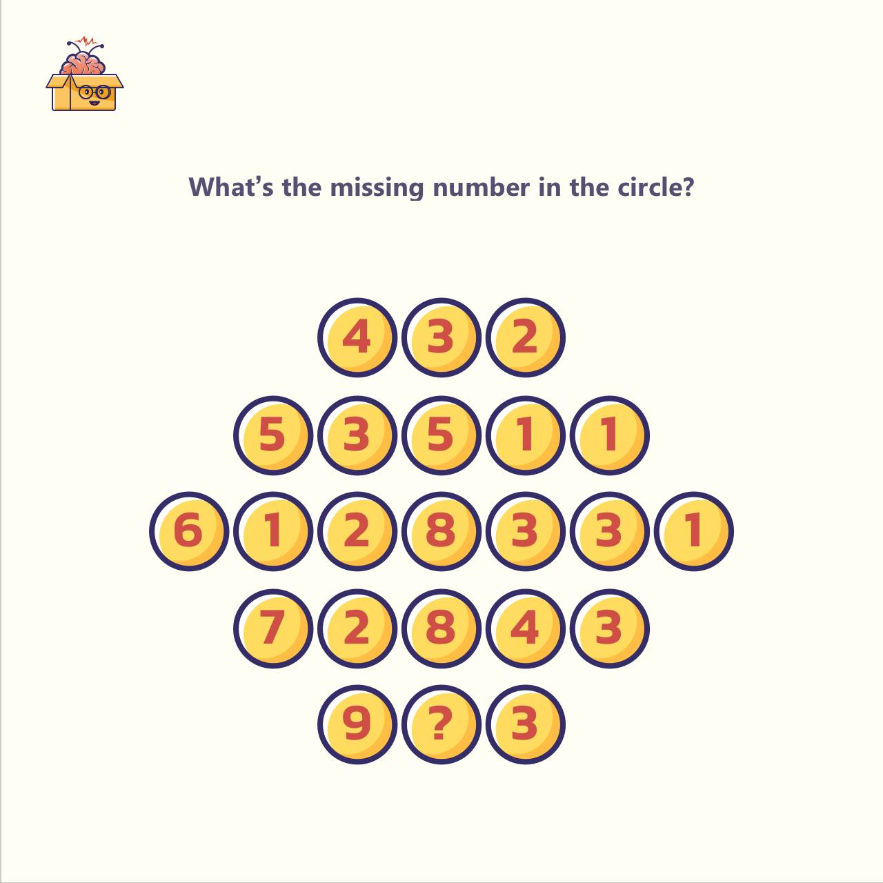 Can you guess the missing number with logic? Please comment.. We are waiting for Math genius