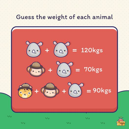 Smart Brains! This is a really basic math brain teaser — but most adults can't pass it. Can you?